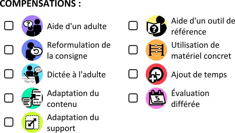Compensations (différenciation pédagogique)